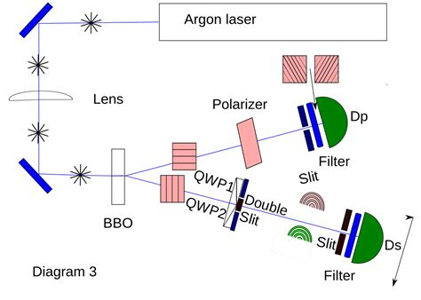 quantum entanglement faster than light ask ethan can we use quantum entanglement to communicate