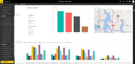 vehicle report sle power bi dashboard for vehicle health and driving habits