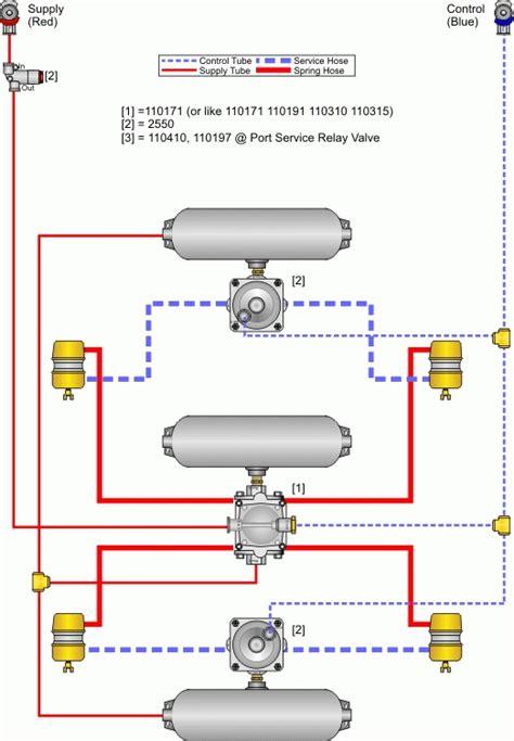 air brake system diagrams sealco 110171 plumbing diagram plumbing and piping diagram