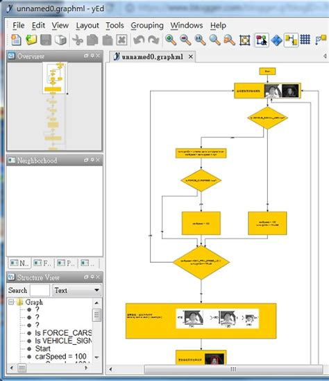 html flowchart generator the best free flowchart software diagram maker with