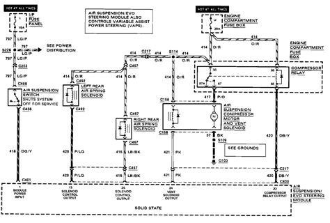 2000 lincoln town car wiring diagram wiring diagram for 2000 lincoln town car wiring free
