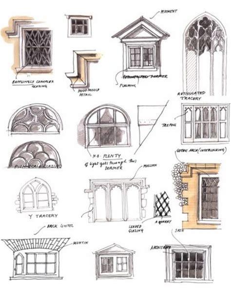 Contemporary Architecture Characteristics Architectural Drawing Interior Alluring Decor Ideas Home