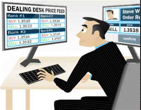 Dealing Desk Forex by How To Choose A Forex Broker What You Need To