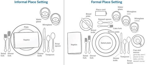 24 basic dining etiquettes 89 dining etiquette table setup rules for a proper