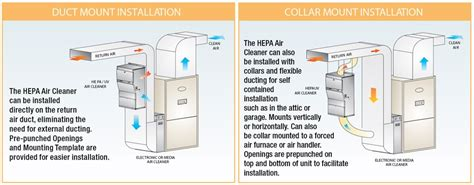 house duct mount hepa air cleaner  ultraviolet