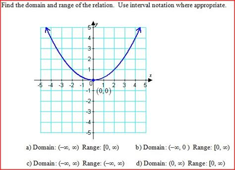 infinity interval notation find the domain and range of the relation use int