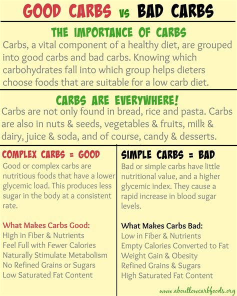 list of carbohydrates carbs vs bad carbs about low carb foods