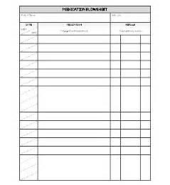 Free Medication List Template Free Printable Medication List Template
