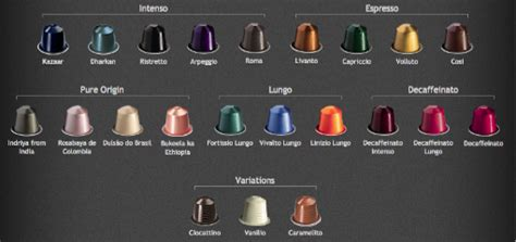 Top Asked Questions About Nespresso Machines Answered   Coffee Gear at Home