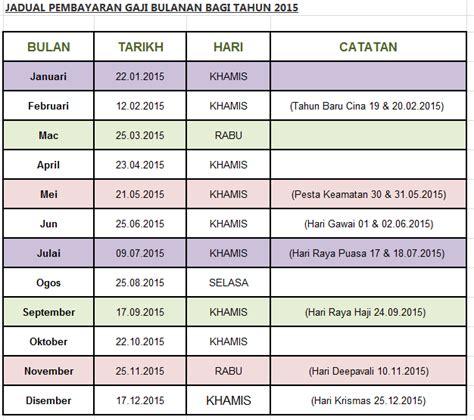 income tax jadual jadual in e tax jadual kadar cukai 2015 new style for
