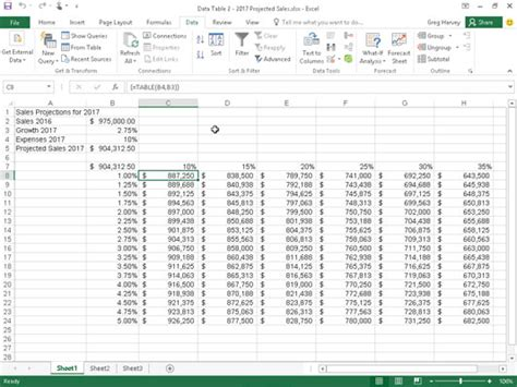 two variable data table excel how to create a two variable data table in excel 2016