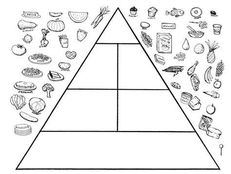 coloring page for food pyramid food pyramid coloring page free coloring pages on art