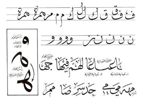 Buku Seni Kaligrafi Islam Panduan Kaligrafi Ijazah Seni Kaligrafi Islam