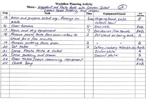 planning workflow arc workflow planning darcy