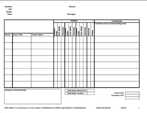Report Card Template by Report Cards Illuminate Education