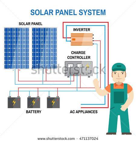 renogy solar system wiring diagram hubbell wiring diagram