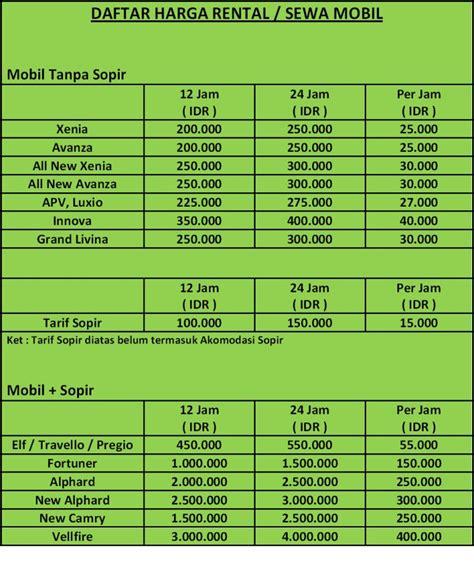 Daftar Accu Mobil Yogyakarta harga rental mobil avanza jogja terbaru dan terupdate