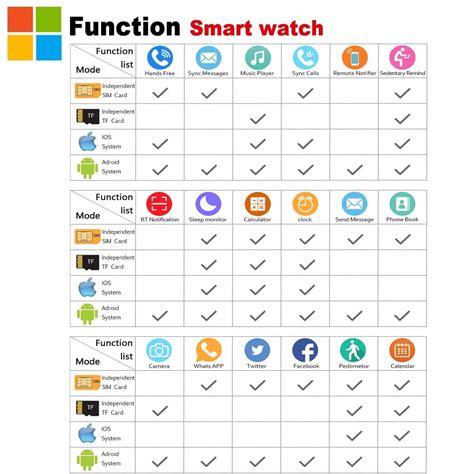 Reloj Smartwatch M26 Android Iphone Bluetooth Color Azul   $ 469.00 en Mercado Libre
