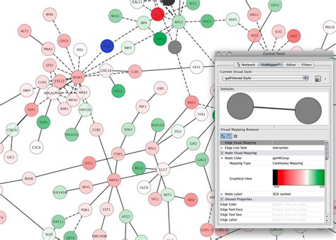database mapping tool free cytoscape an open source platform for complex network
