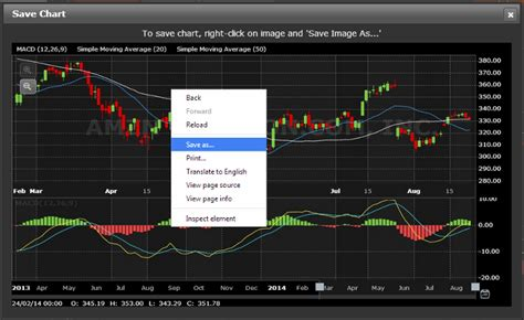 free charting software free charting software for forex xytiyyreli web fc2