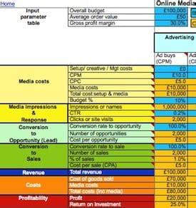 apps email templates apps email templates luxury 18 digital marketing planning spreadsheet smart insights