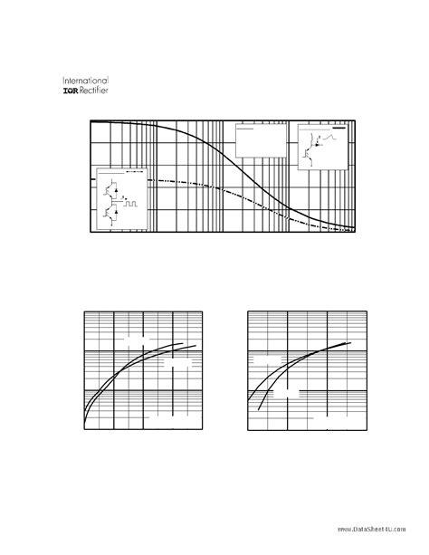 transistor g4pc40w g4pc40w datasheet g4pc40w pdf irg4pc40w datasheet4u