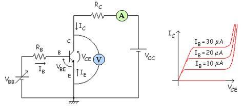transistor bipolar curvas preguntas p2 circuitos b 225 sicos alterna diodos fisicainformaticadeusto
