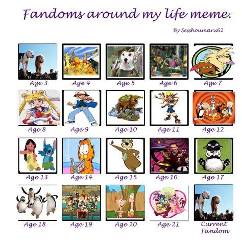 Fandom Memes - ratchet memes memes