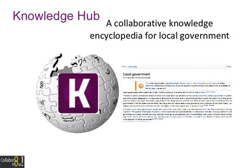 Mba Knowledge Hub by An Introduction To The Knowledge Hub