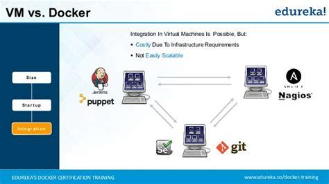 docker vm tutorial getting started with docker docker tutorial docker