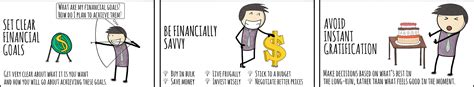 How To Attract Money six ideas to attract money into your iq doodle