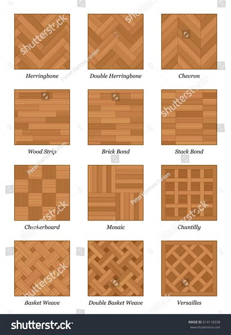 popular pattern types parquet pattern chart most popular parquetry stock vector