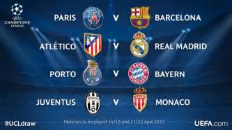 Ucl Table Uefa Champions League 2015 La Guida Ai 3 Quarti Di Finale