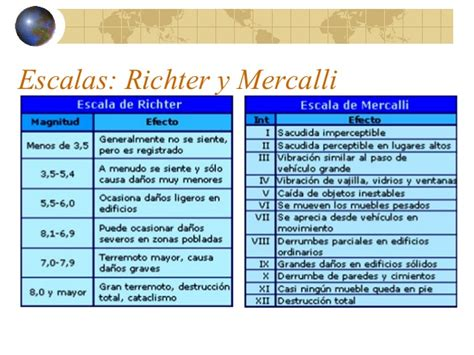 tabla de escala de sismos richter y mercalli 2 terremoto 2010 feb