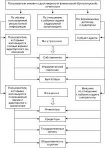 схема профессионального образования в россии