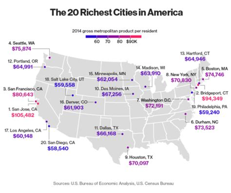 these are the 20 richest cities in america frank top 10 list