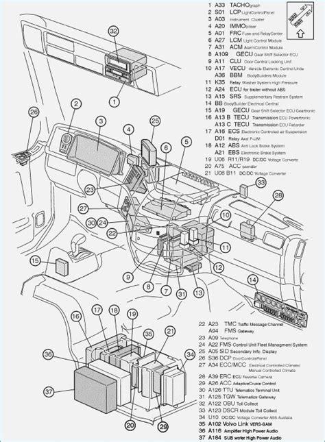 2000 volvo semi wiring wiring diagram with description