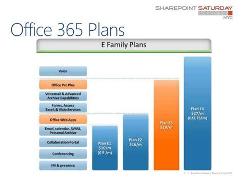 office 365 deployment strategies 2 0