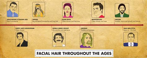 1800 haircuts timeline feature single men of australia lose the facial hair to