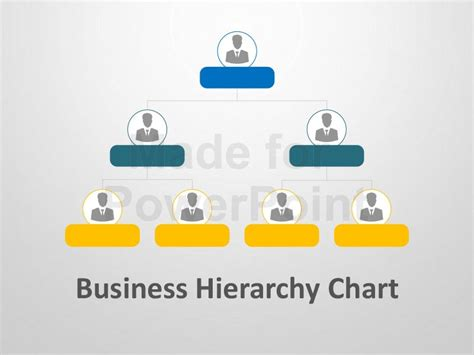 Business Hierarchy Chart Powerpoint Template Powerpoint Hierarchy Template