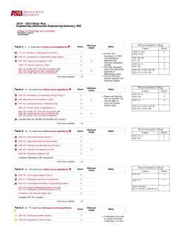 Asu Mba Transfer Credits by Major Map Asu My