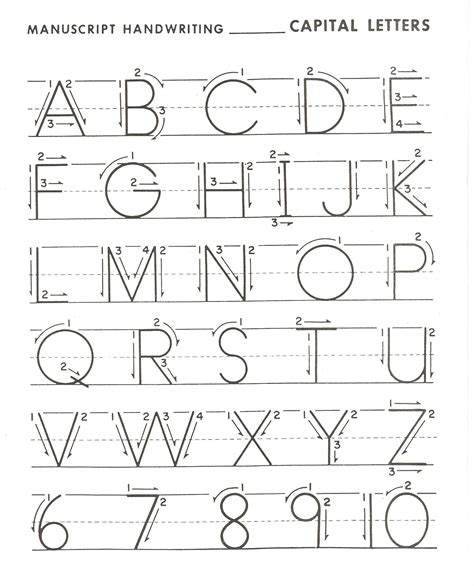 printable alphabet letters handwriting capital alphabet letters printable activity shelter