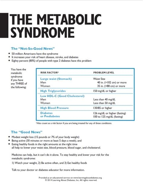 Diabetes Information PDF Forms for Organizations