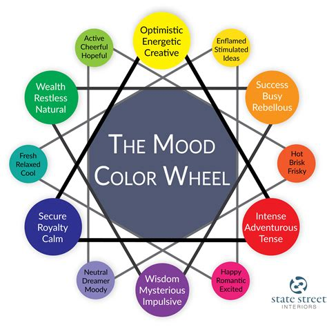 color and mood the mood color wheel interior design in the cities