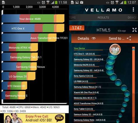 Harga Merk Hp Evercross harga hp android 3 juta rekomendasi terbaik semua tipe