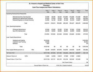 Financial Statements Which Financial Statements Family Feud