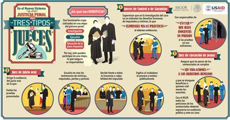 codigo penal de queretaro 2016 codigo civil de michoacan 2016 pdf codigo penal de estado