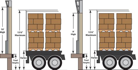 Garage Sizes Standard by Semi Truck Dimensions Diagram Get Free Image About
