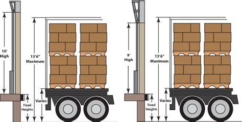 floor length of typical 3 trailer loading dock equipment loading dock design