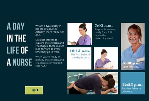 layout powerpoint jornal a day in the life powerpoint template elearning